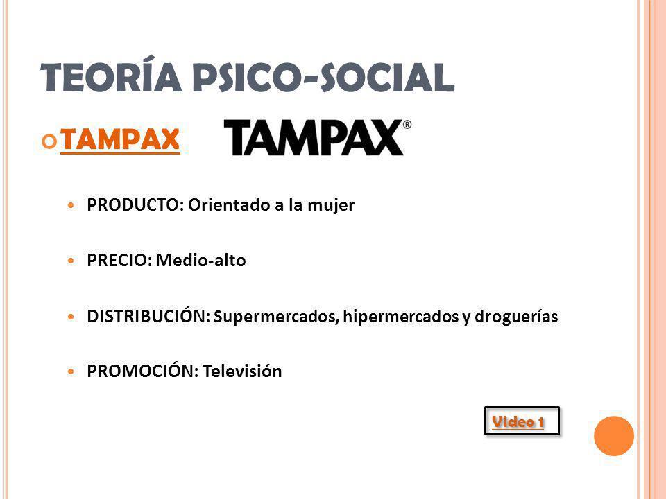 TEORÍA PSICO-SOCIAL TAMPAX PRODUCTO: Orientado a la mujer