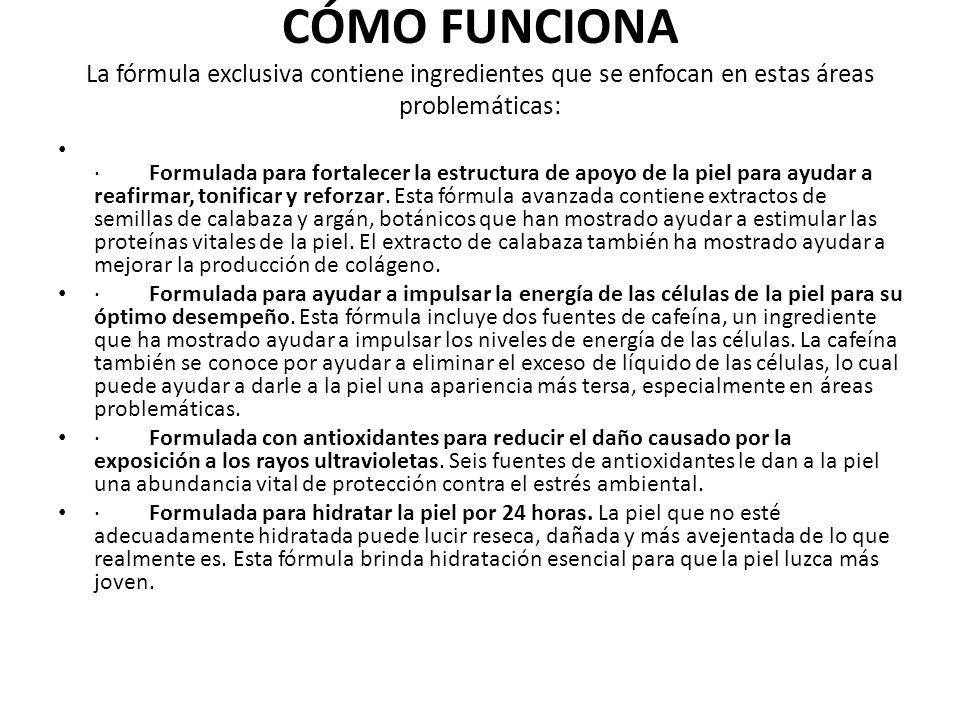 CÓMO FUNCIONA La fórmula exclusiva contiene ingredientes que se enfocan en estas áreas problemáticas: