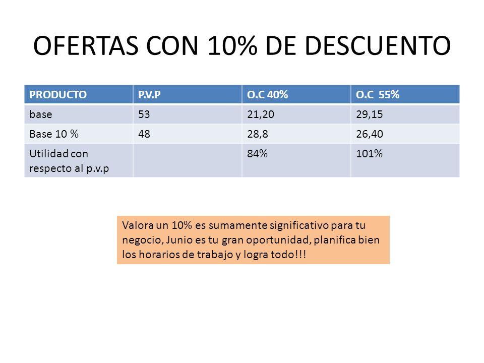 OFERTAS CON 10% DE DESCUENTO