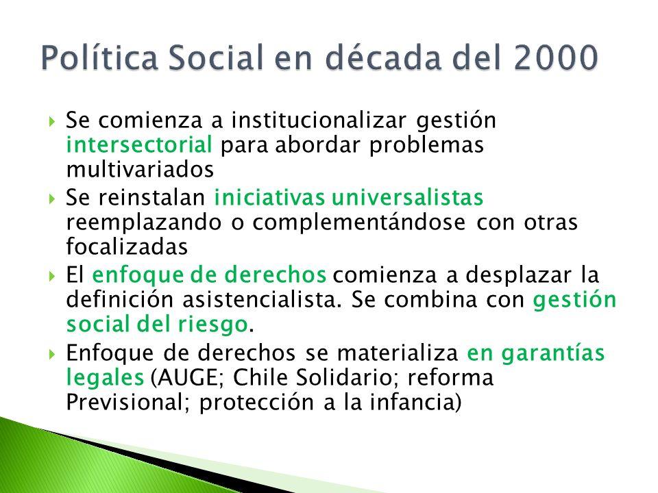 Política Social en década del 2000
