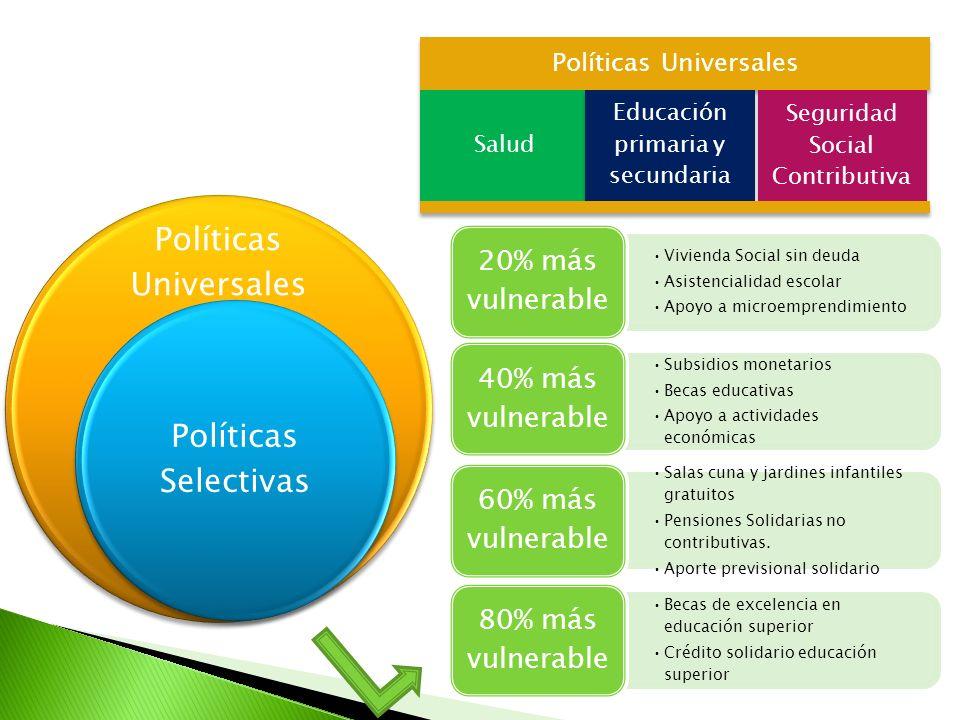 Políticas Universales