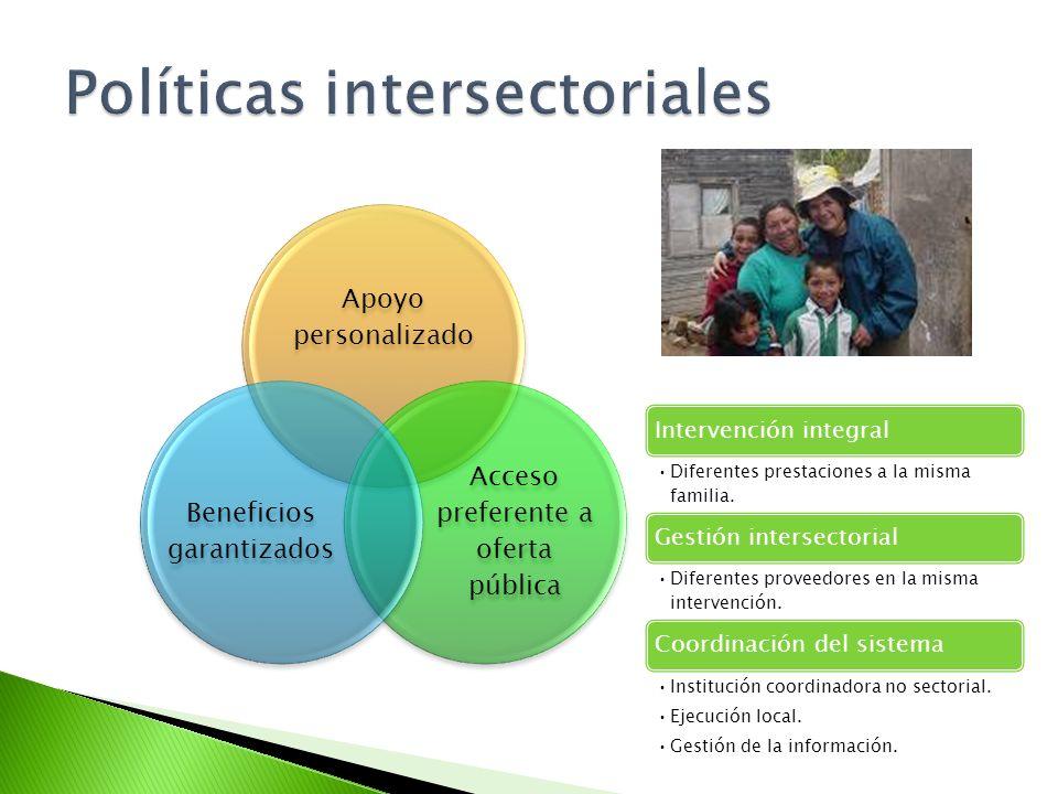 Políticas intersectoriales