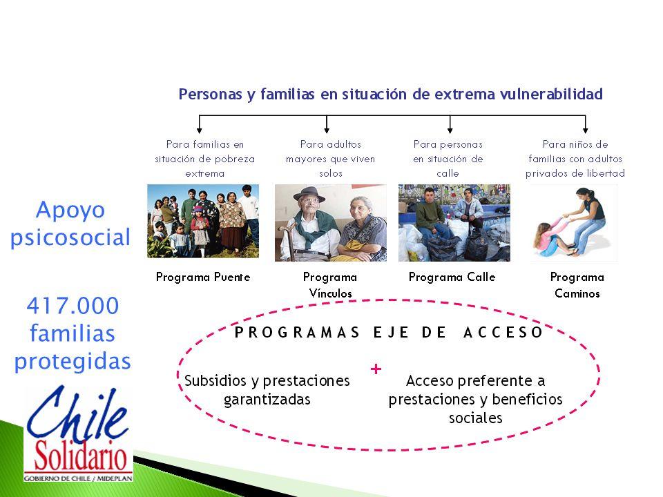 Apoyo psicosocial 417.000 familias protegidas