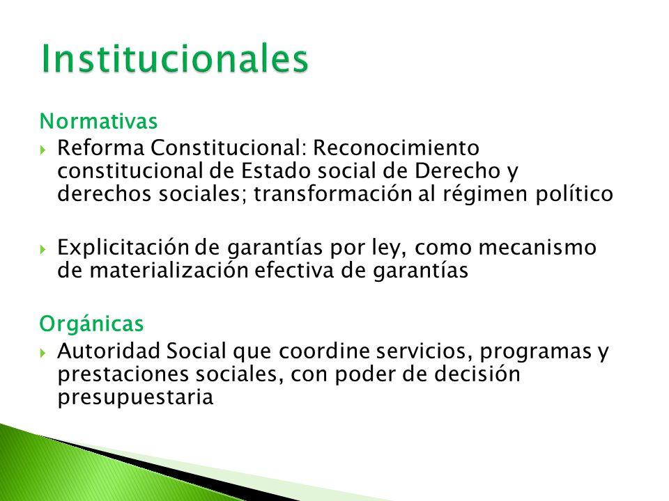 Institucionales Normativas