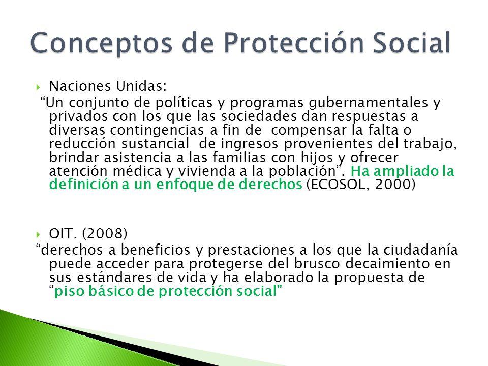 Conceptos de Protección Social