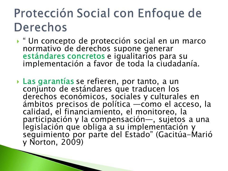 Protección Social con Enfoque de Derechos