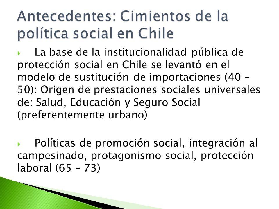 Antecedentes: Cimientos de la política social en Chile