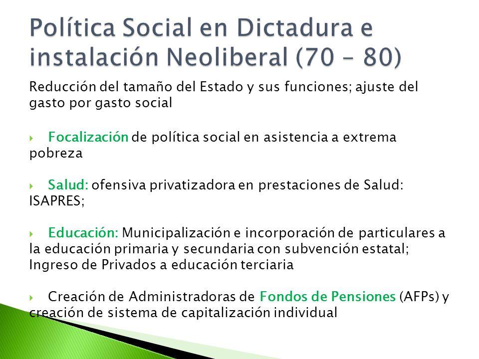 Política Social en Dictadura e instalación Neoliberal (70 – 80)