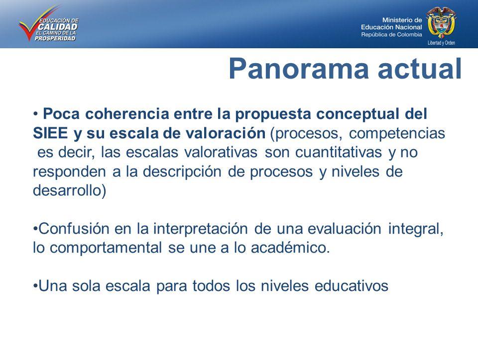 Panorama actual Poca coherencia entre la propuesta conceptual del SIEE y su escala de valoración (procesos, competencias.
