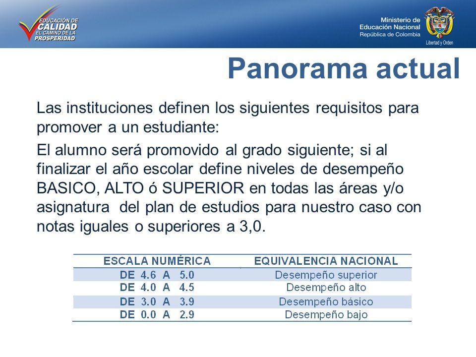 Panorama actual Las instituciones definen los siguientes requisitos para promover a un estudiante: