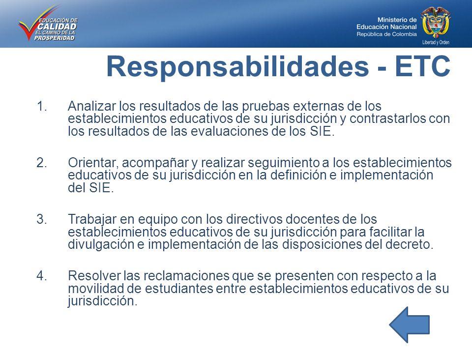 Responsabilidades - ETC