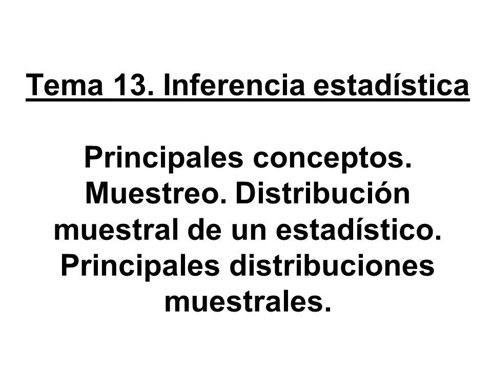 Tema 13. Inferencia estadística Principales conceptos. Muestreo