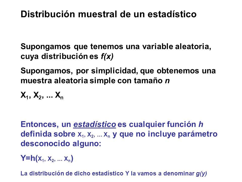 Distribución muestral de un estadístico