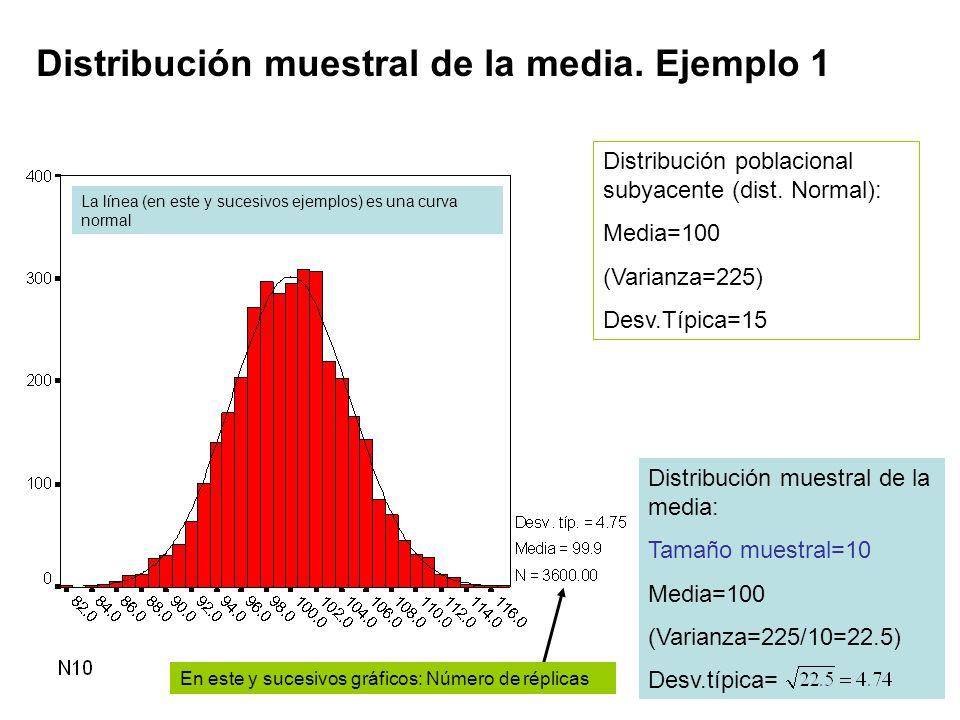 Distribución muestral de la media. Ejemplo 1