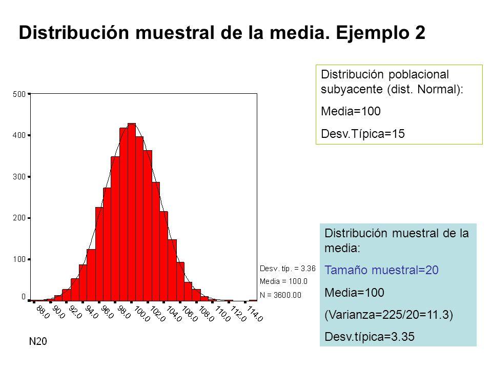 Distribución muestral de la media. Ejemplo 2