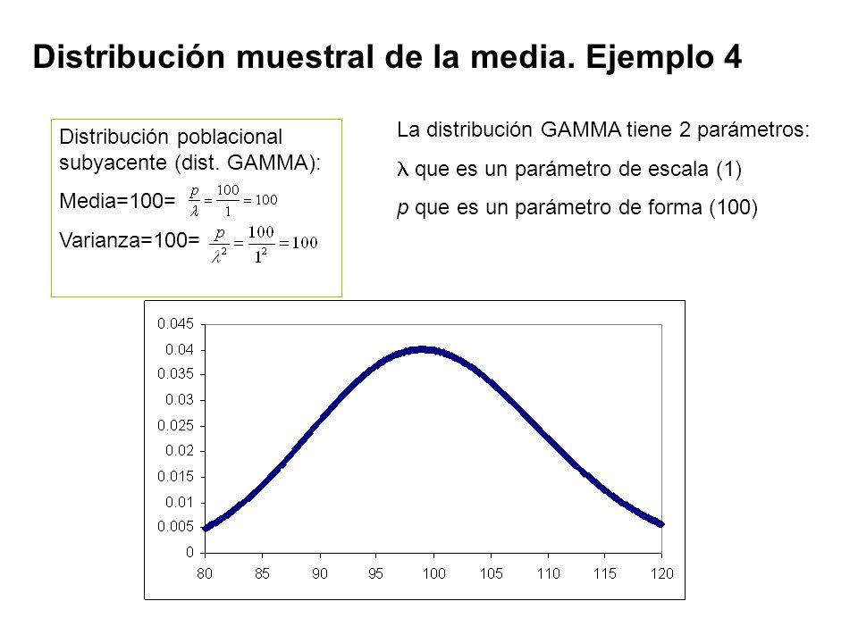 Distribución muestral de la media. Ejemplo 4