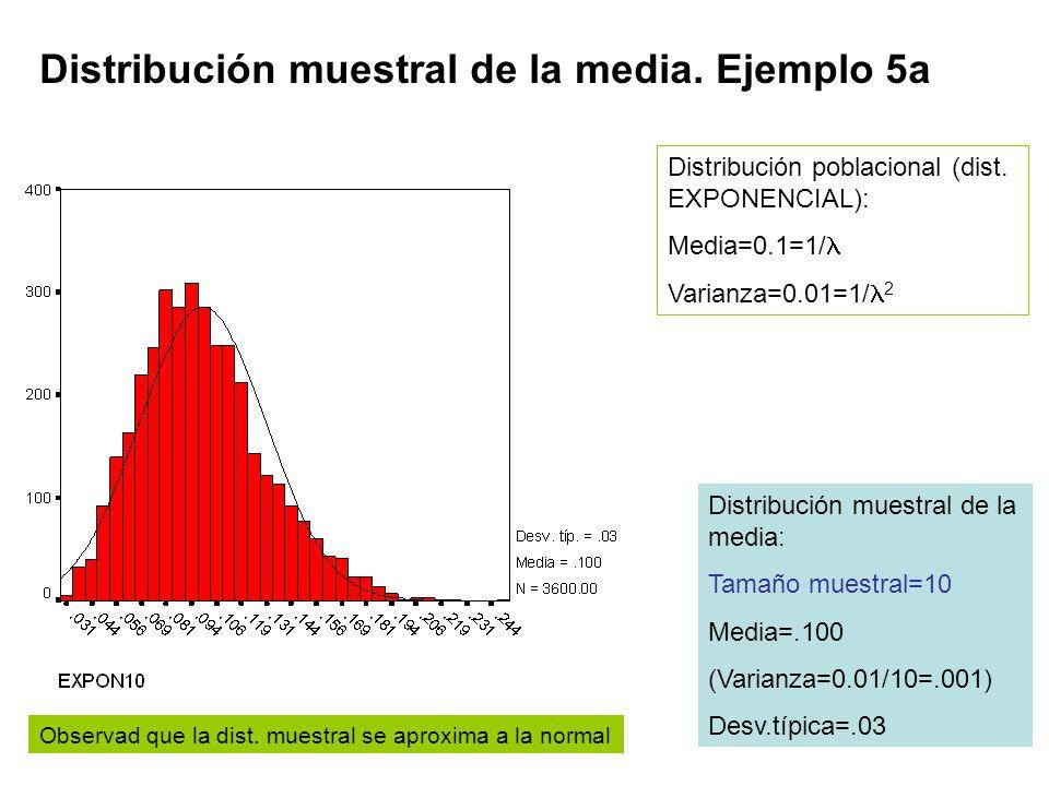 Distribución muestral de la media. Ejemplo 5a