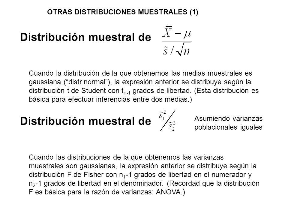 Distribución muestral de