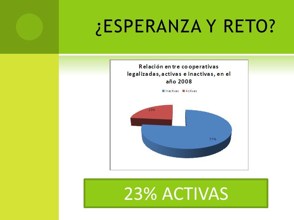 ¿ESPERANZA Y RETO 23% ACTIVAS