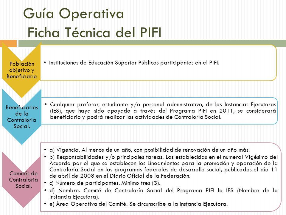 Guía Operativa Ficha Técnica del PIFI