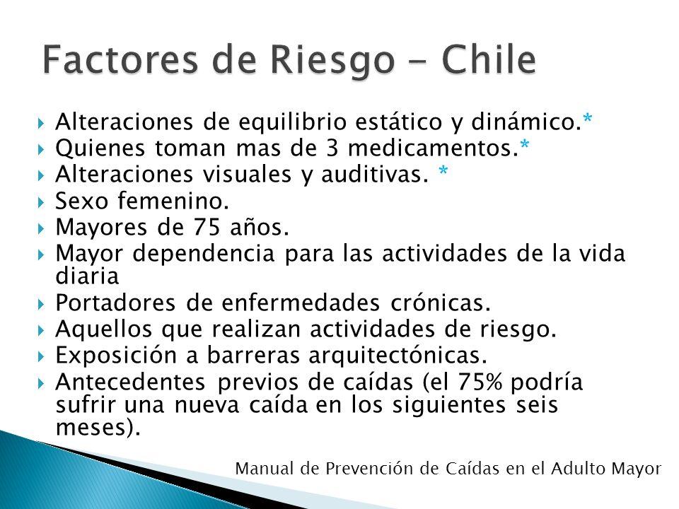 Factores de Riesgo - Chile
