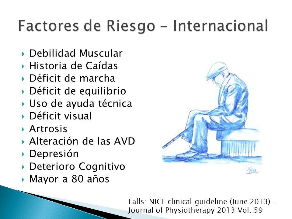Factores de Riesgo - Internacional