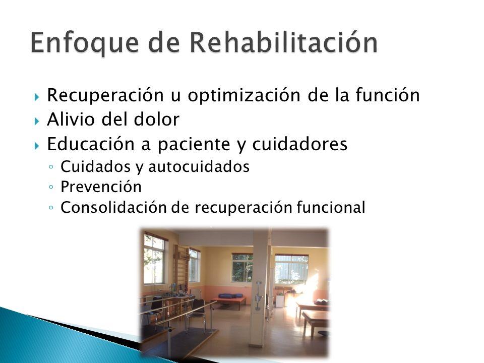 Enfoque de Rehabilitación