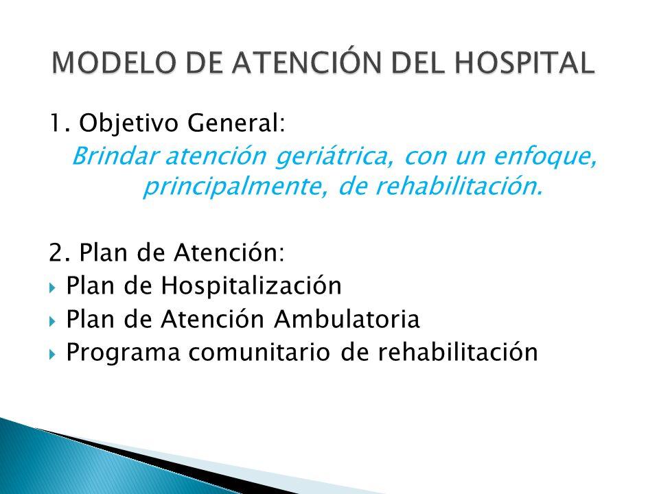 MODELO DE ATENCIÓN DEL HOSPITAL