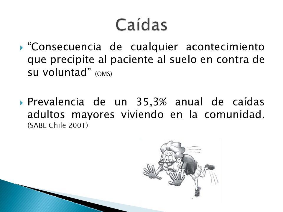Caídas Consecuencia de cualquier acontecimiento que precipite al paciente al suelo en contra de su voluntad (OMS)