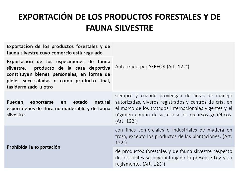 EXPORTACIÓN DE LOS PRODUCTOS FORESTALES Y DE FAUNA SILVESTRE