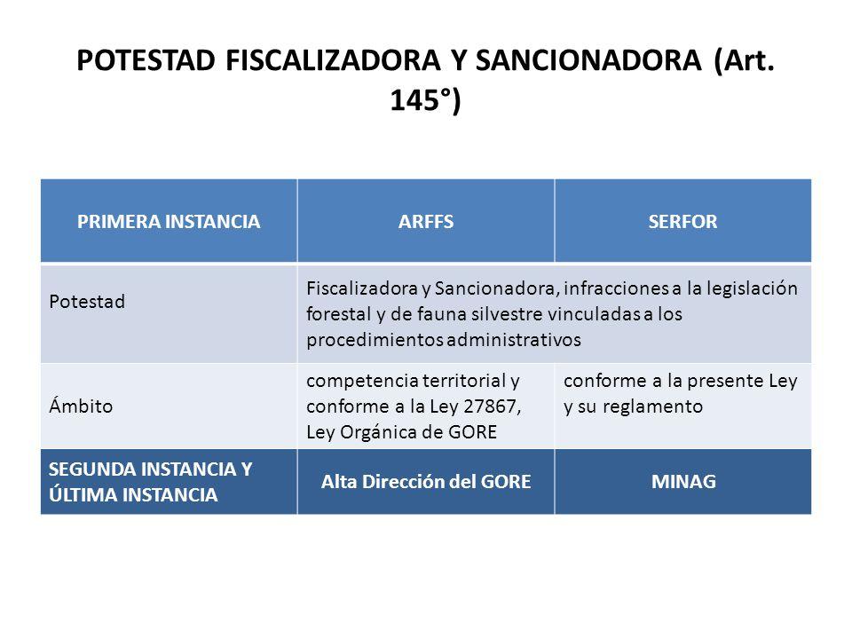 POTESTAD FISCALIZADORA Y SANCIONADORA (Art. 145°)