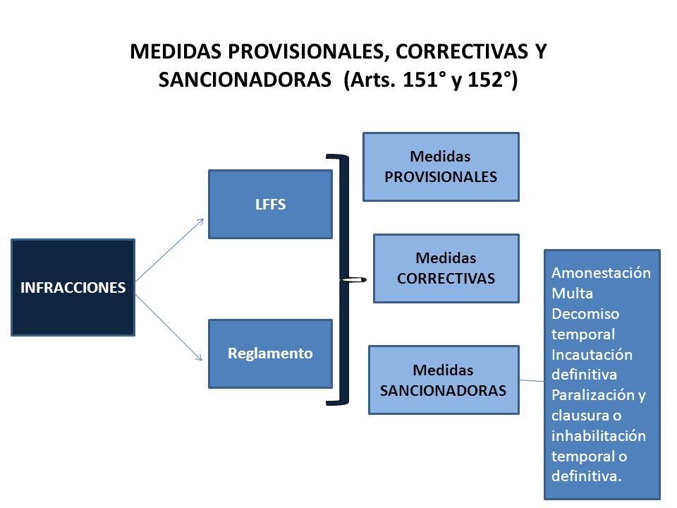 MEDIDAS PROVISIONALES, CORRECTIVAS Y SANCIONADORAS (Arts. 151° y 152°)