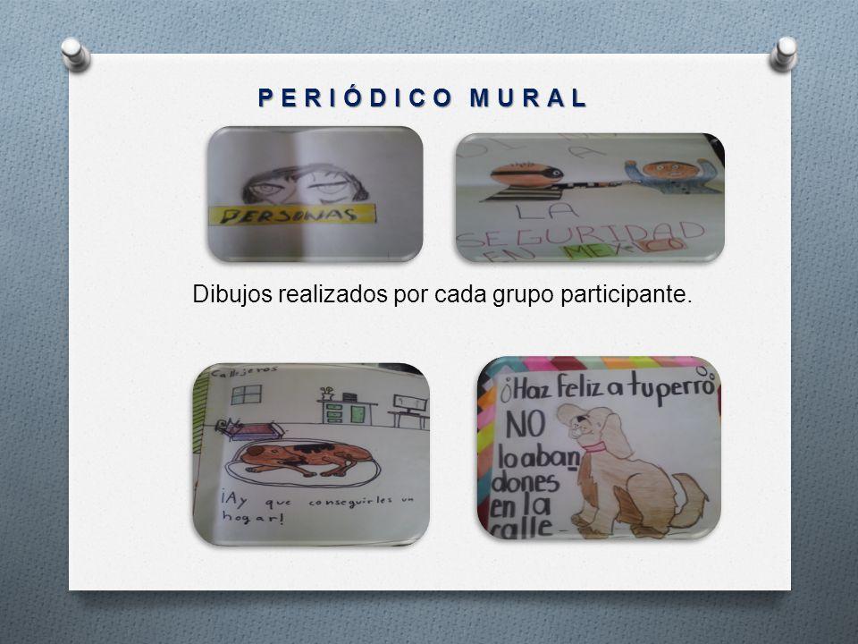 Dibujos realizados por cada grupo participante.