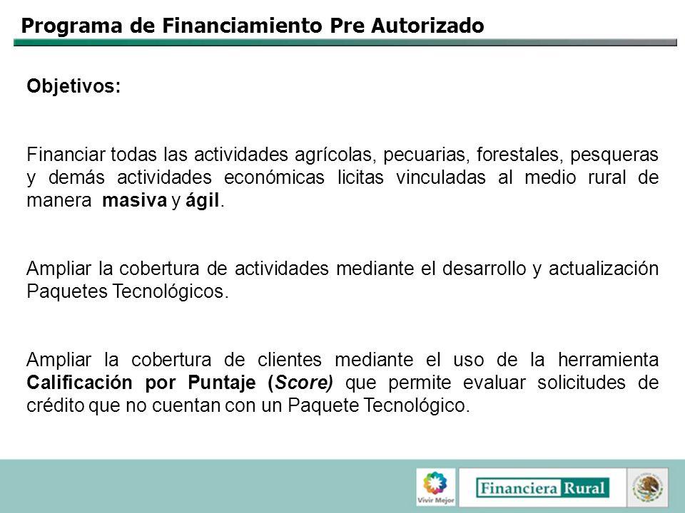 Programa de Financiamiento Pre Autorizado