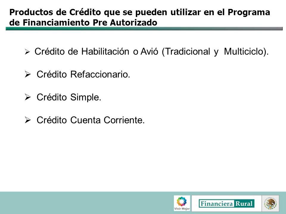 Crédito Refaccionario. Crédito Simple. Crédito Cuenta Corriente.