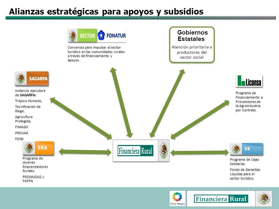 Atención prioritaria a productores del sector social