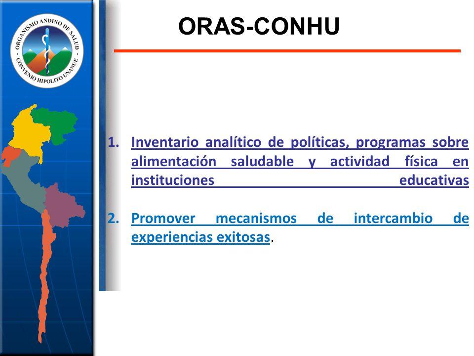 ORAS-CONHU Inventario analítico de políticas, programas sobre alimentación saludable y actividad física en instituciones educativas.