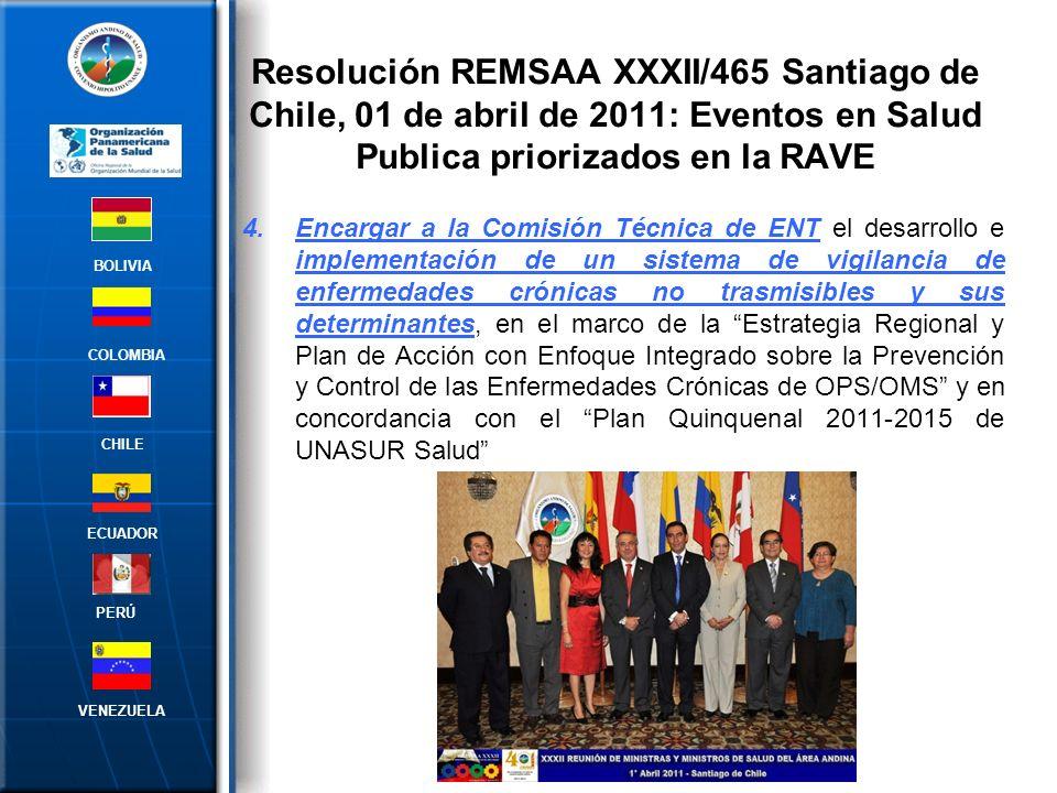 Resolución REMSAA XXXII/465 Santiago de Chile, 01 de abril de 2011: Eventos en Salud Publica priorizados en la RAVE