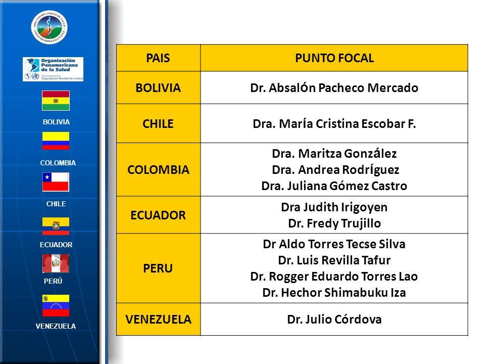 Dr. Absalón Pacheco Mercado CHILE Dra. María Cristina Escobar F.
