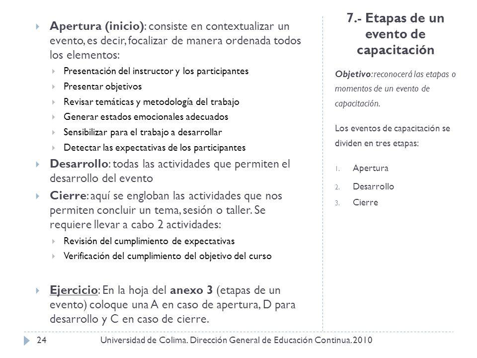 7.- Etapas de un evento de capacitación