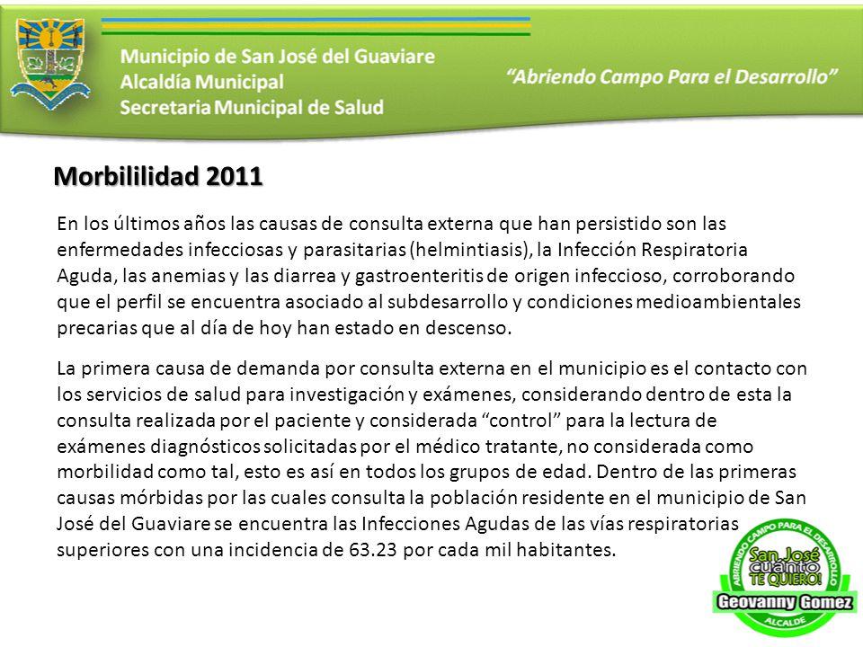 Morbililidad 2011