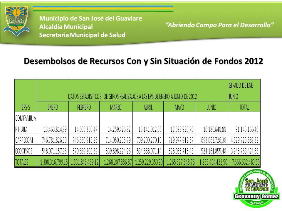 Desembolsos de Recursos Con y Sin Situación de Fondos 2012
