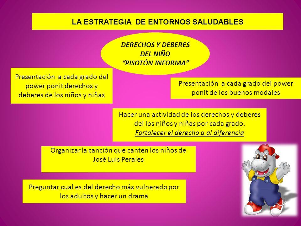 LA ESTRATEGIA DE ENTORNOS SALUDABLES DERECHOS Y DEBERES DEL NIÑO