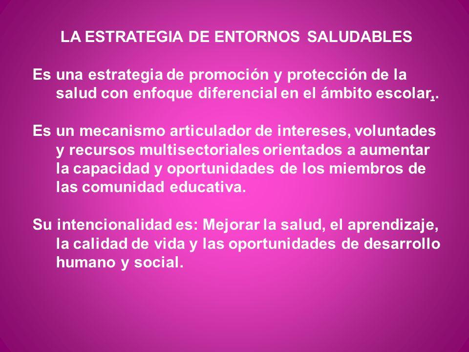 LA ESTRATEGIA DE ENTORNOS SALUDABLES