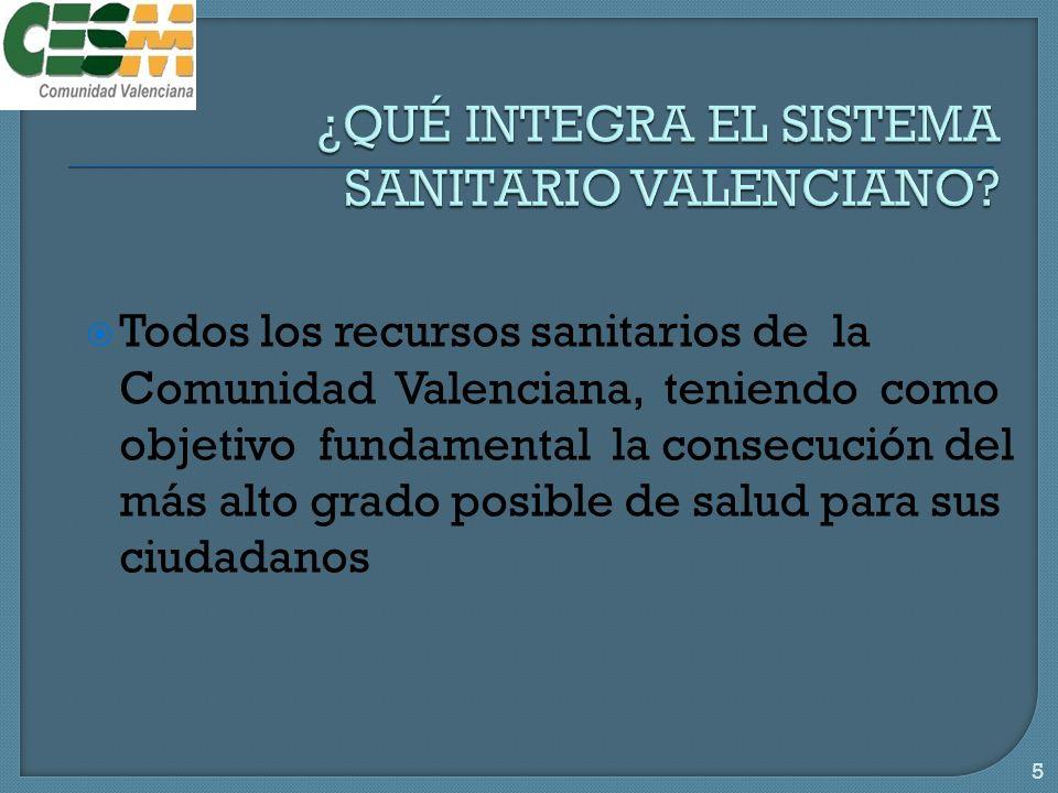 ¿QUÉ INTEGRA EL SISTEMA SANITARIO VALENCIANO