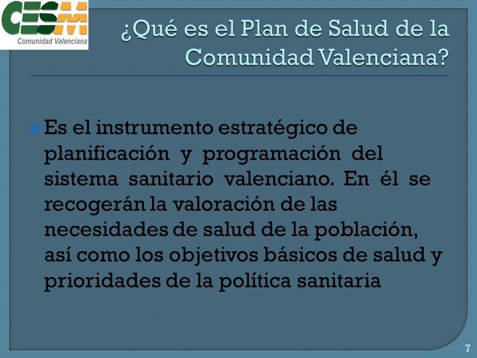 ¿Qué es el Plan de Salud de la Comunidad Valenciana