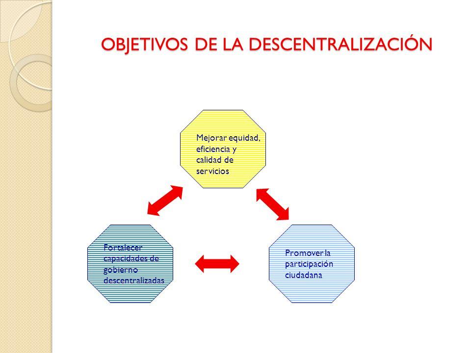 OBJETIVOS DE LA DESCENTRALIZACIÓN
