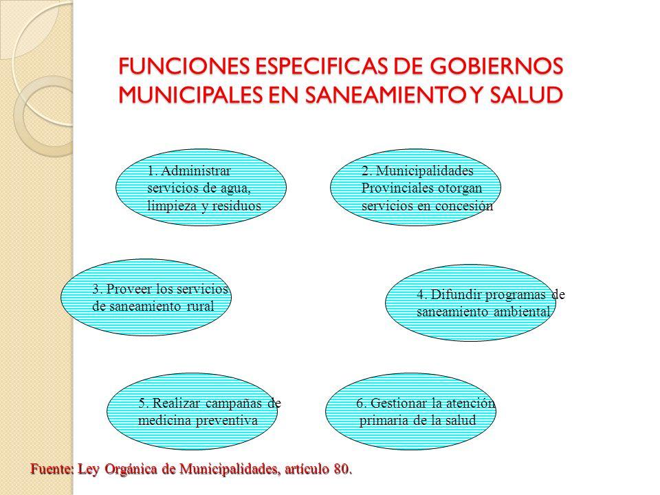 FUNCIONES ESPECIFICAS DE GOBIERNOS MUNICIPALES EN SANEAMIENTO Y SALUD