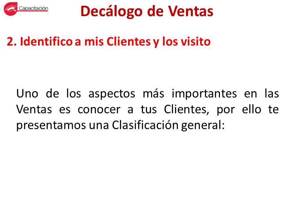 Decálogo de Ventas 2. Identifico a mis Clientes y los visito