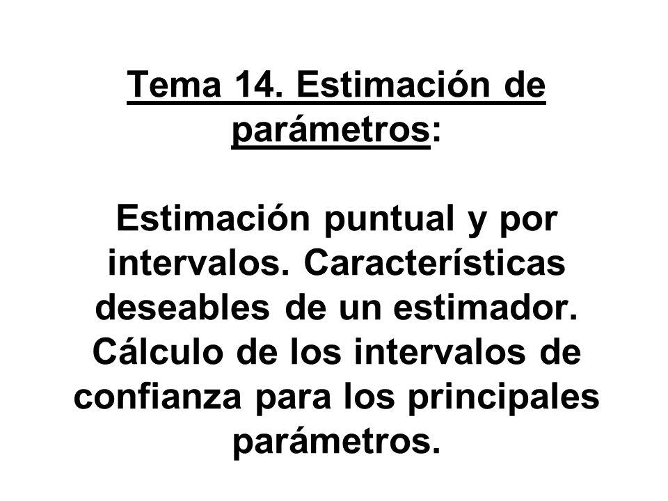 Tema 14. Estimación de parámetros: Estimación puntual y por intervalos